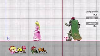 Smash Ultimate: Character Breakdown (Peach)