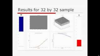 Ising model using MATLAB