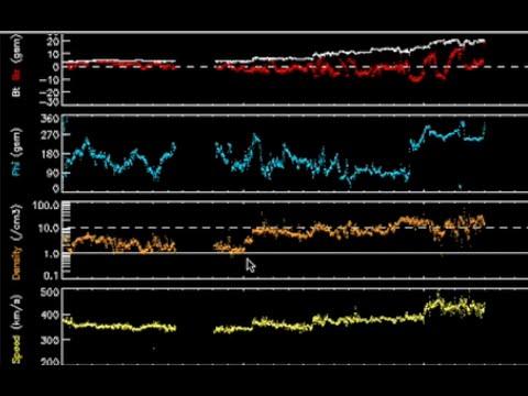 Magnetic Storm, Quake Watch   S0 News April 10, 2015