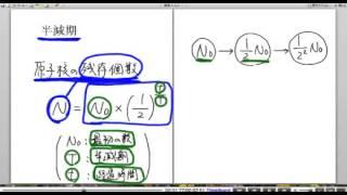 高校物理解説講義:「放射線」講義13