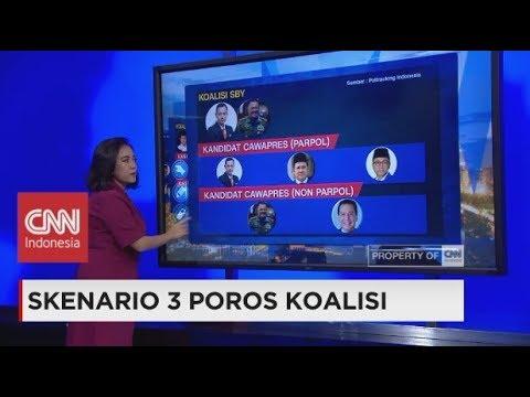 Jokowi, Prabowo & SBY; Skenario 3 Poros Koalisi di Pilpres 2019