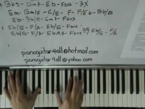 Play Piano | Read Music | Piano Lessons Online | How to Interpret