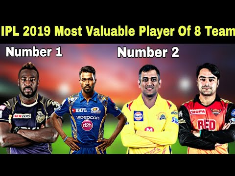IPL 2019 : Most Valuable Players of All 8 Teams | CSK, MI, KKR, RCB