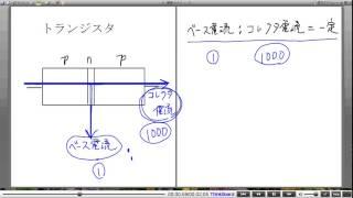 高校物理解説講義:「半導体」講義11