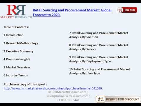 Retail Sourcing and Procurement Market size is Growing at a CAGR of 13.4%.