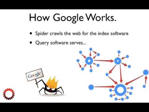 How Google Organic Search Works