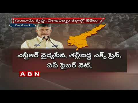 Real Time Governance Society survey | 68.33% people happy with AP govt | RGS Survey