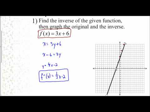 Lesson 7.2 - Graphing a Function and Its Inverse