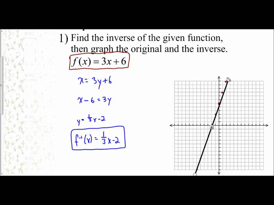 lesson 7 2 - graphing a function and its inverse
