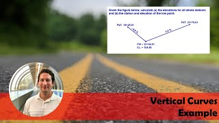 Vertical Curve Example Problem