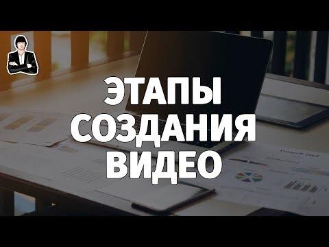 Этапы создания видеоролика | Создание видео для YouTube