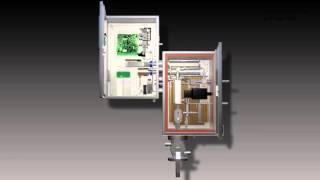 Ametek Solidstate Controls Overview