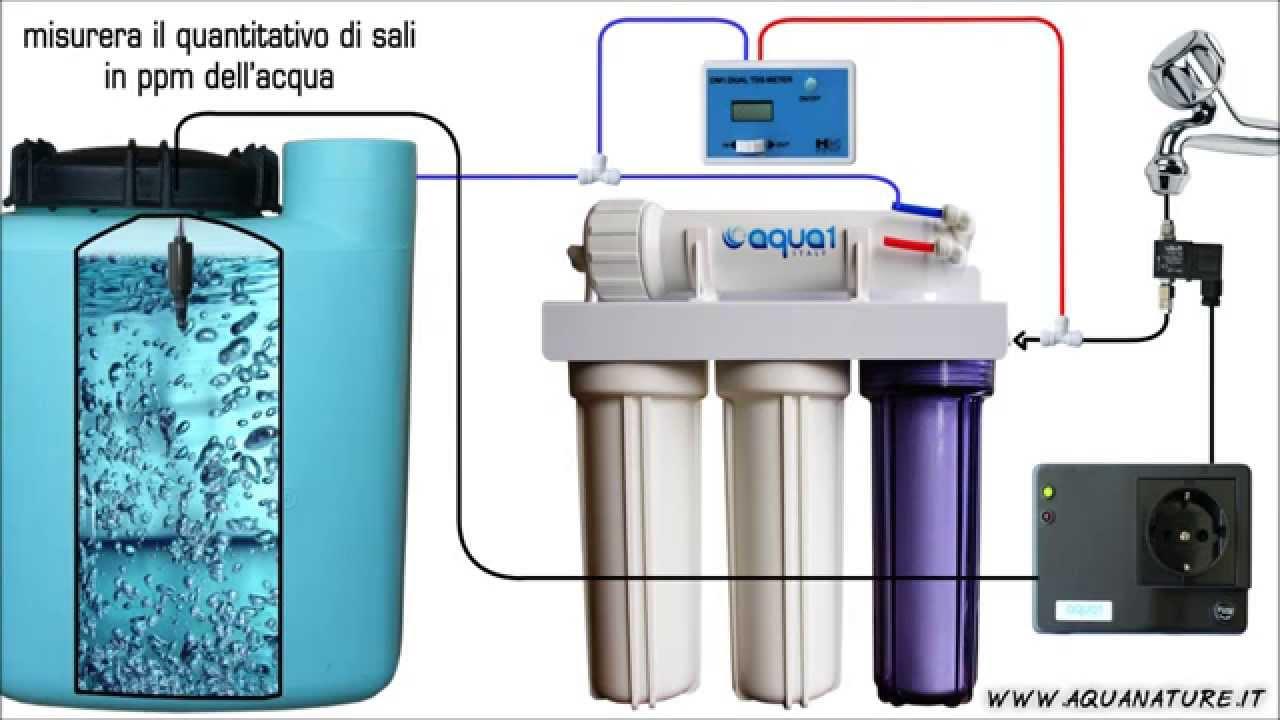Automazione dell'impianto ad Osmosi Inversa per acquari - YouTube