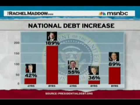 Recent Presidents Who Increased the National Debt Music Videos