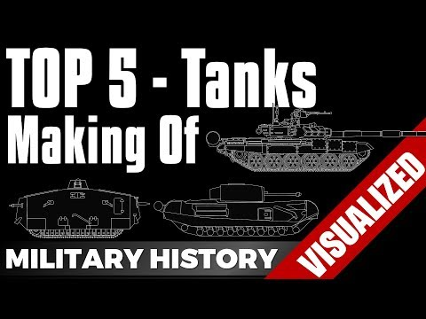 You got a Tank coming - Top 5 Tanks - Tank Museum - Making of