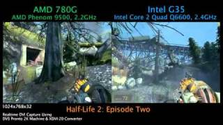 AMD vs Intel High Resolution