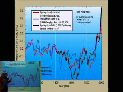 Climategate 'hide the decline' explained by Berkeley professor Richard A. Muller