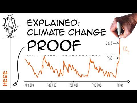 Klimaatverandering en de mens