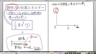 高校物理解説講義:「仕事と力学的エネルギー」講義12