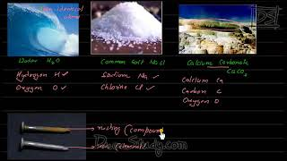 Chemical Reactions  CBSE Class 10 X Science Chemistrych1