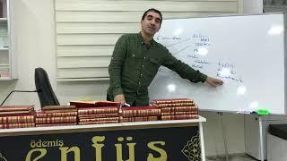 iman nedir? iş.icaz  Murat Dursun