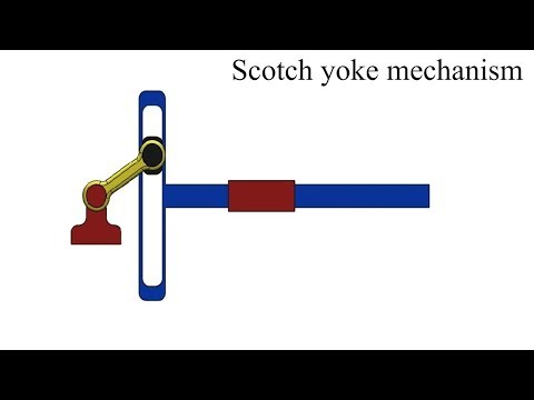 scotch yoke slotted link withworth return Scotch yoke : let us learn about the term scotch yok skip navigation sign in search loading close yeah, keep it.