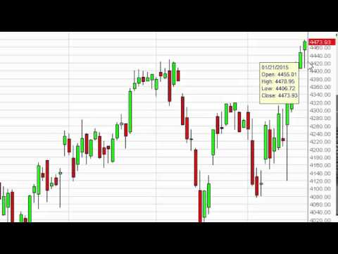 CAC 40 Technical Analysis for January 22 2015 by FXEmpire.com
