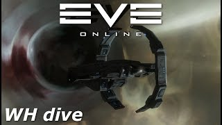 EVE Online - A game of wormholes