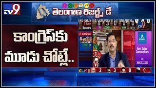 TRS leads in 8, Congress in 3 || Telangana Election results 2018