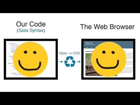 Sass Tutorial for Beginners: Lecture 52, Web Design for Beginners Course
