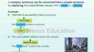 Kinds of Transformation of Sentences