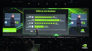 GTC 2012 Keynote (Part 1): Introduction video and welcome with NVIDIA CEO Jen-Hsun Huang