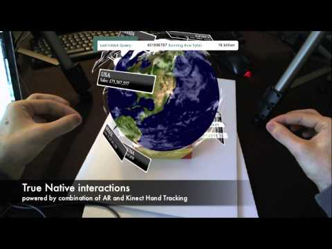 Smart Vision - Interactive Augmented Reality, Hand Tracking using Kinects SAP HANA, NetWeaver Cloud