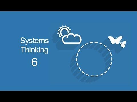 Systems Theory: 6 Boundary & Environment