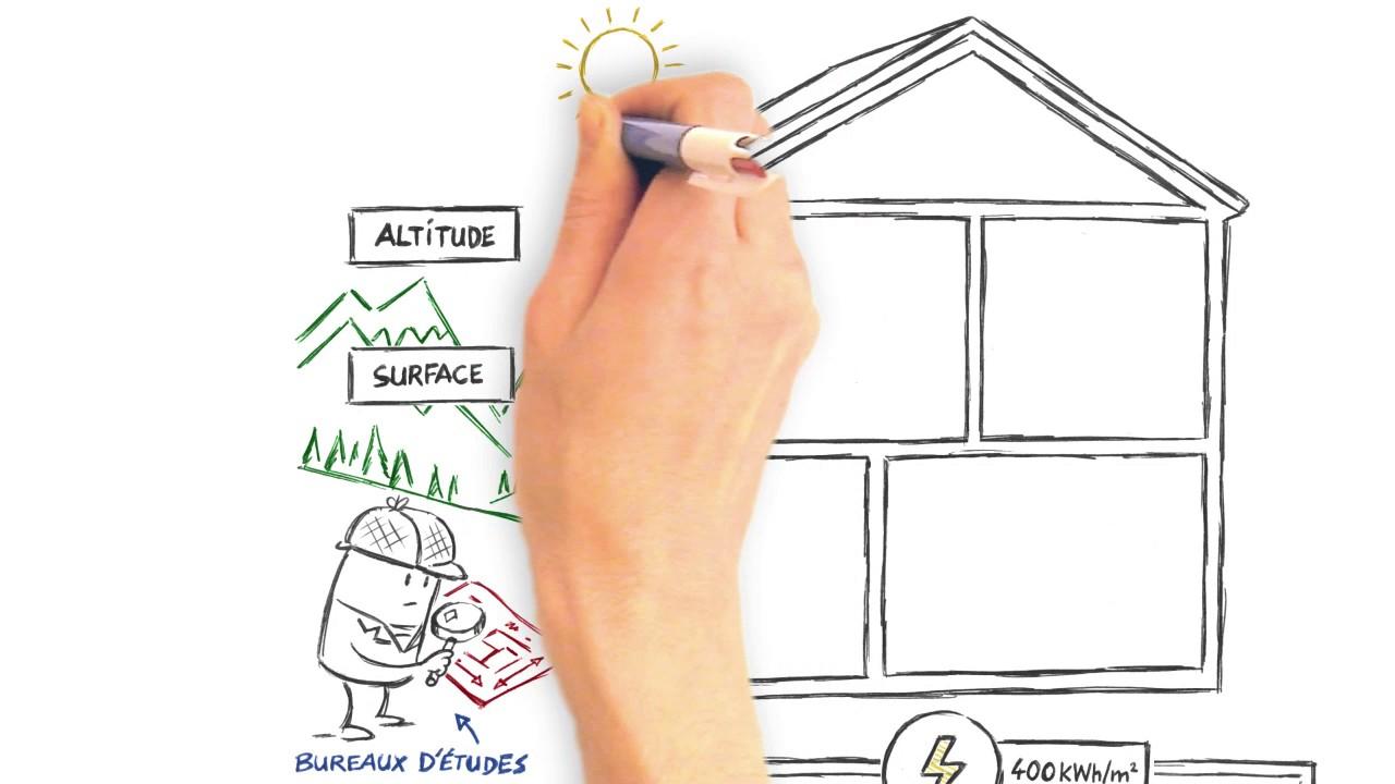 Questce que la RT 2012  Connaissance des énergies