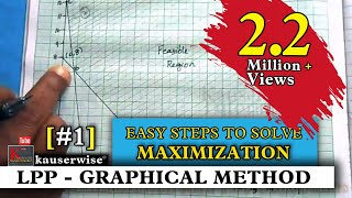 LPP - Graphical method [#1] [ Maximization with 2 constraints ] solved problem :-by kauserwise