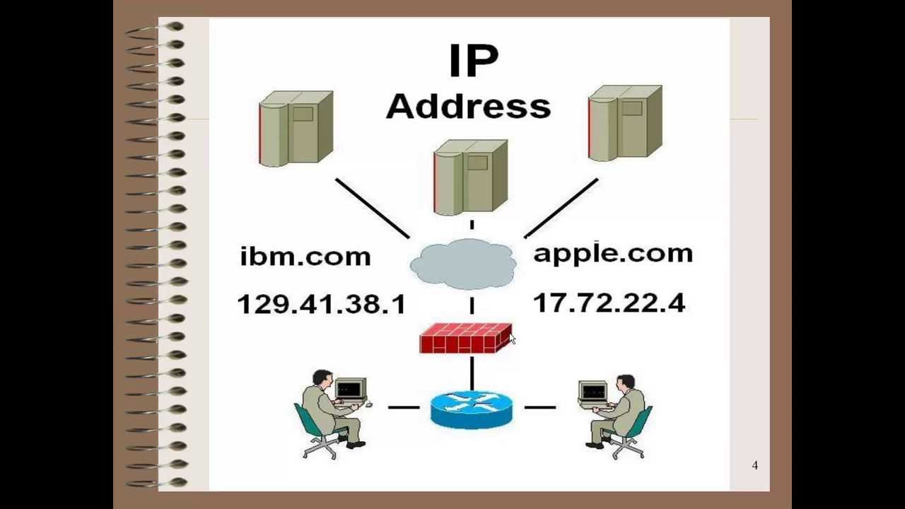 how to add a pdf to an internet adress