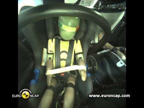 Euro NCAP | Toyota Corolla | 2013 | краш-тест
