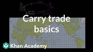 Carry trade basics | Money, banking and central banks  | Finance & Capital Markets | Khan Academy