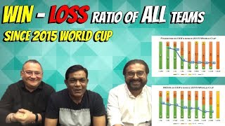 WIN - LOSS Record of ALL Teams   Since WC 2015   Special Stats