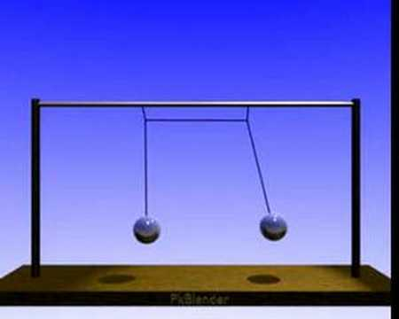 Coupled Pendulums Music Videos