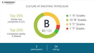 RaceTrac Petroleum Culture - October 2017