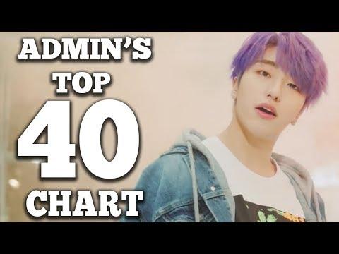 Top 40 K Pop Songs • Admin's Chart (May 2018 - Week 3)
