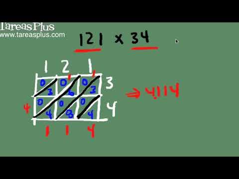 Truco para multiplicar dos números más rápido (algoritmo hindú)