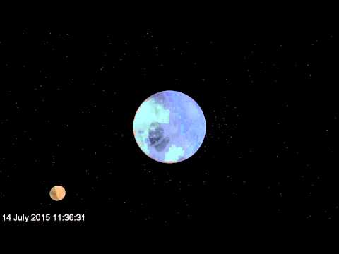 Flyby of the New Horizons spacecraft past Pluto in 2015