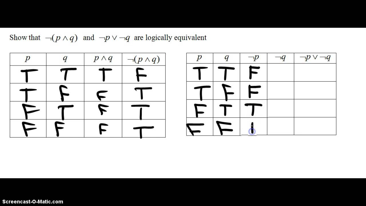 Symbolic logic truth table images symbolic logic truth table truth tables and logical truth tables and logical source abuse report biocorpaavc