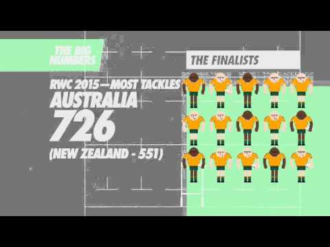 BBC Sport Rugby World Cup 2015 Final infographic preview - Australia v New Zealand