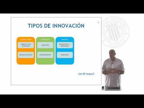 Tipos de Innovación.© UPV