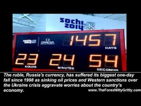 Russian Recession