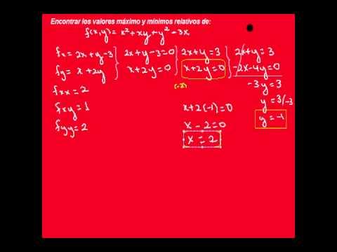 Maximos y minimos relativos de una funcion de varias variables